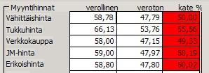 Laskennallisettuotehinnat hinnat.jpg